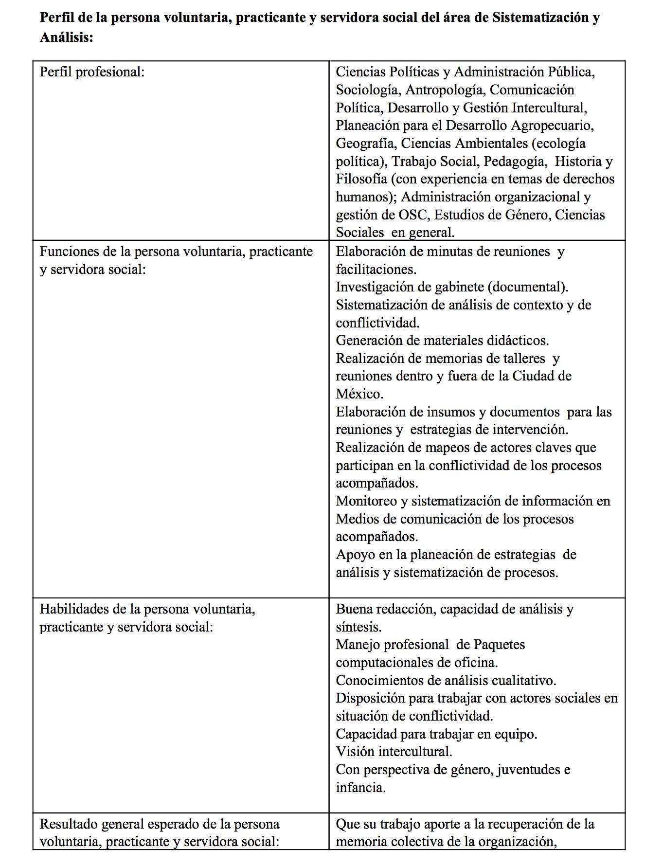 CARTA PÚBLICA: RNDDHM manifiesta preocupación por seguridad de la  defensora de derechos humanos Alma Barraza
