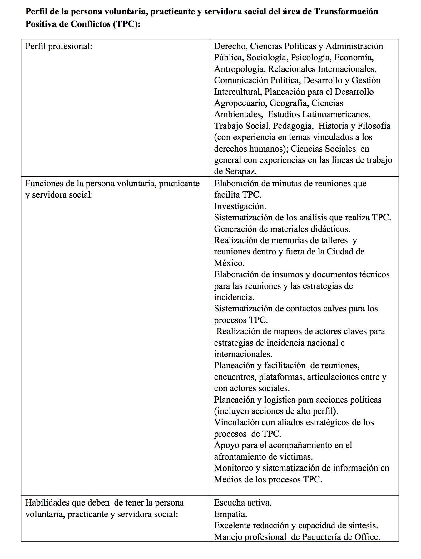 Comunicado de la Comisión Civil de Impulso a la Búsqueda de los 43 Estudiantes Desaparecidos de Ayotzinapa
