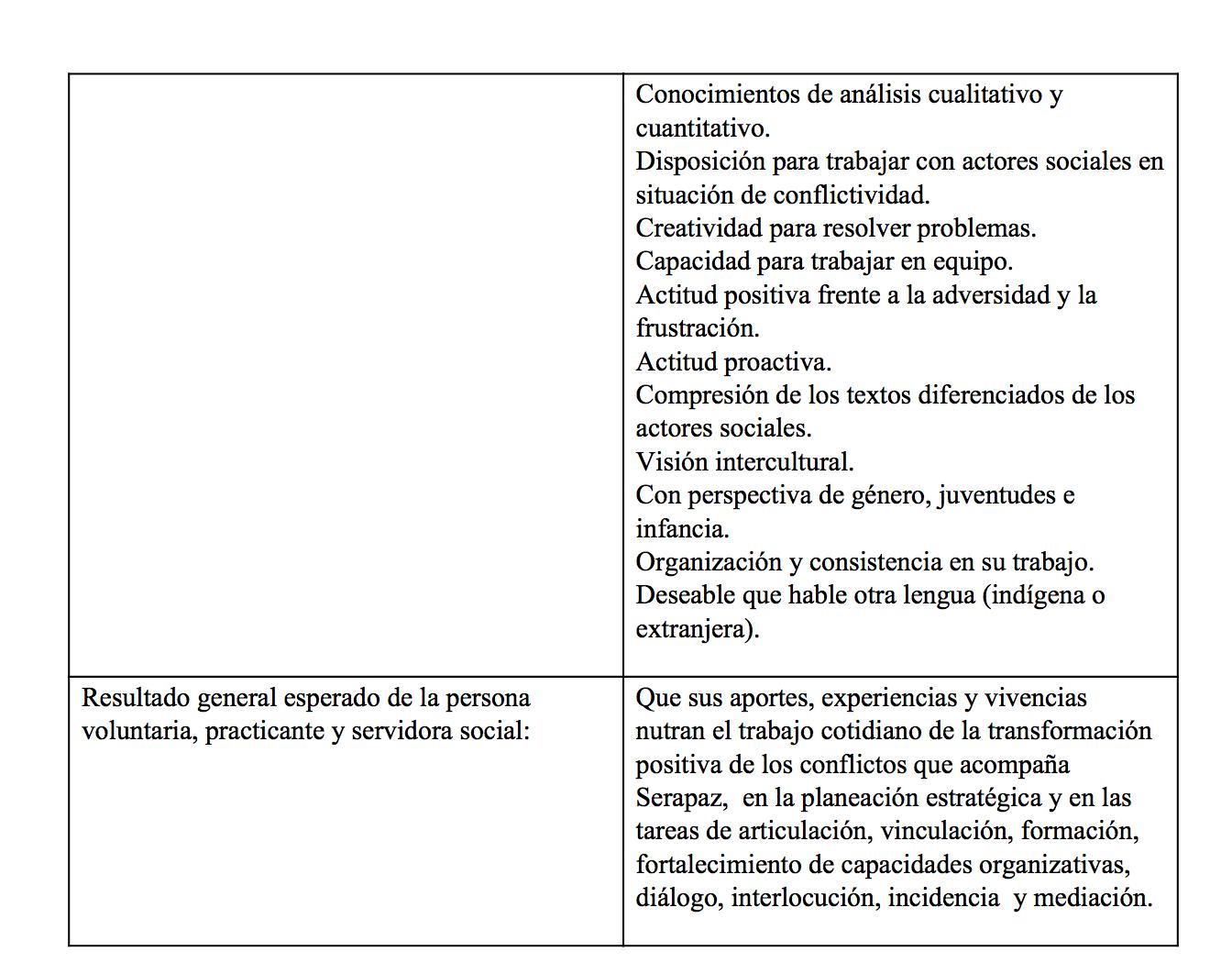 TRANSFORTMACIÓN POSITIVA DE CONFLICTOS_2